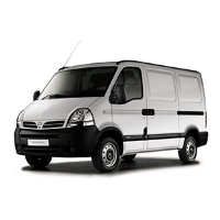 Nissan Interstar I 1998-2010