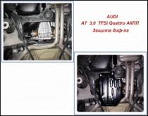 """Авто-Полигон AUDI A7 3,0 TFSi Quattro АКПП Защита диф-ла категории """"*"""""""